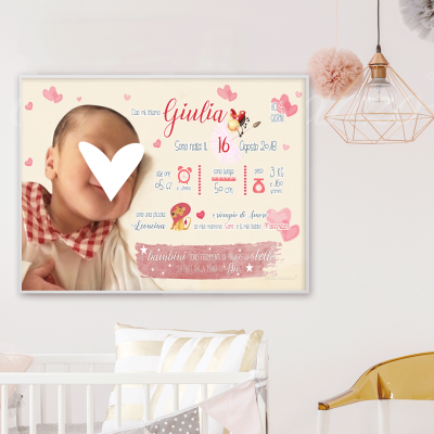 idea-regalo-nascita-bambina-quadro-fotografico-cinzia-costanzo